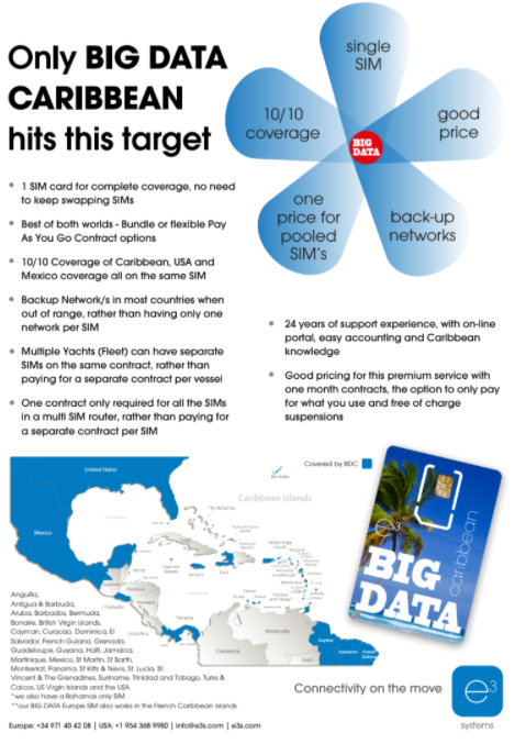 Big data Caribbean